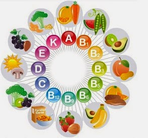 Οι βιταμίνες που βοηθούν να έχουμε καλύτερα οστά