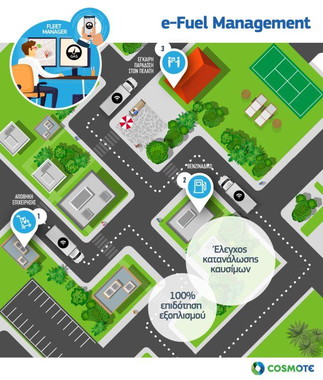 Cosmote: e-Fuel Management, η νέα υπηρεσία για διαχείριση των οχημάτων