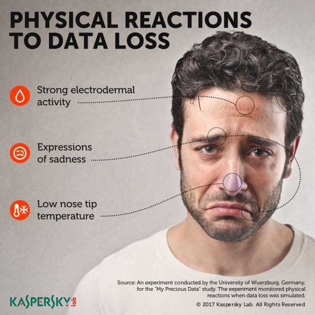 Οι άνθρωποι δεν αντιλαμβάνονται πόσο αγαπούν τα δεδομένα τους...μέχρι να είναι πολύ αργά