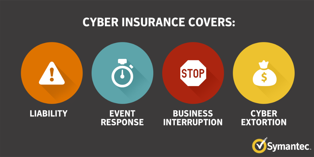 Lloyds: Οι cyber κίνδυνοι ανοίγουν νέες δουλειές